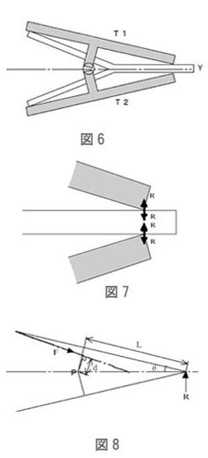 T字型物体に発生する現象 図6,7,8