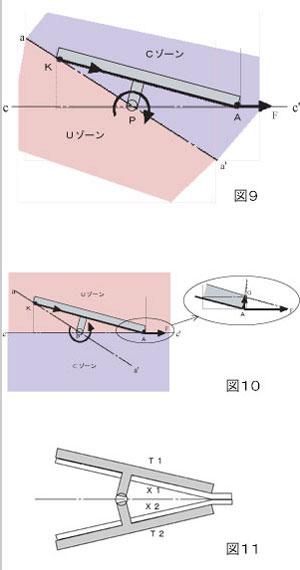 補助部材の形状が異なる場合 図9,10,11