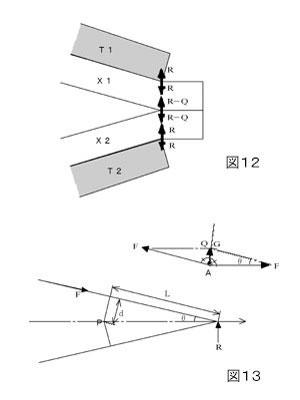 補助部材の形状が異なる場合 図12,13