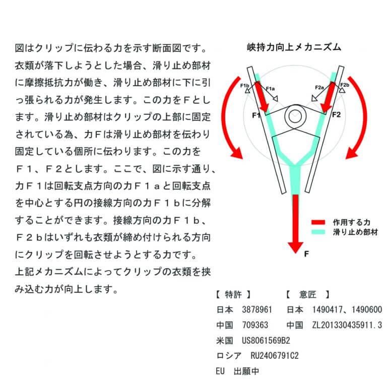 ボトムハンガー スマートクリップ仕様 BS-452F-SC W300 4φ 【10本セット】