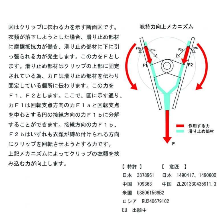 ボトムハンガー グリップクリップ仕様(特許所有品)BS-455R-GC W300 5φ 【10本セット】