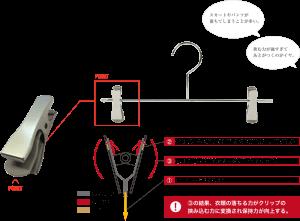 特許取得クリップ:タヤスマートクリップ 優しく掴んで衣類を落さない構造