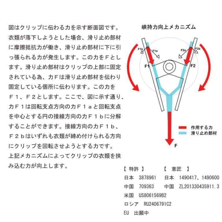 ボトムハンガー スマートクリップ仕様 CNB-452R-30-SC W300 4φ 【10本セット】
